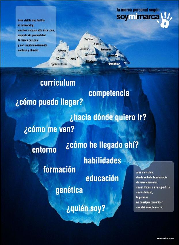 soymimarca_iceberg4 (2)