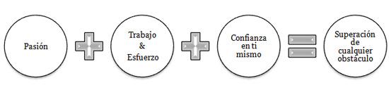 infografía by Paula Fernández-Ochoa