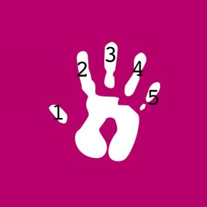 5 ideas para potenciar tu marca personal en 2015
