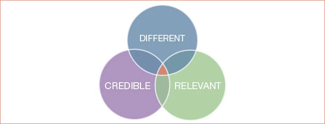 diferencia, credibilidad, relevancia, soymimarca. guillem recolons